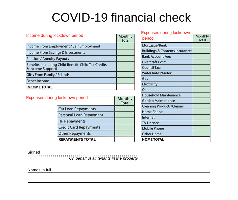 Wills & Smerdon COVID19 financial checklist